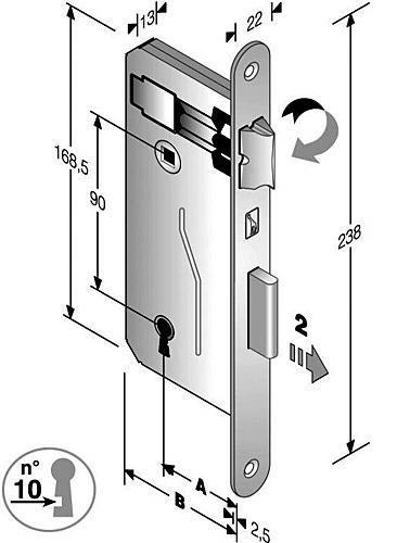 Serrature per infissi e porte cioni soluzioni - Tipi di porta ...
